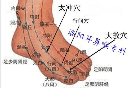 打呼噜病因及根治技术(图9)